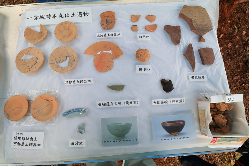 本丸出土遺物と比較参考品