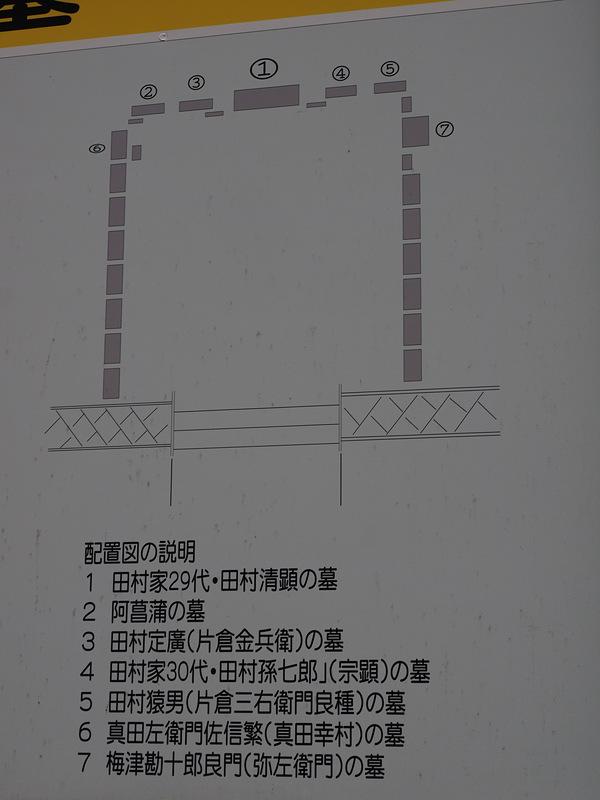 田村の墓 配置