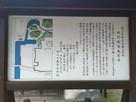 旧内藤家長屋門の案内板…