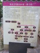 屋良大川按司の墓(後大川)の案内板…