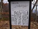 飯綱城二の郭の解説板…