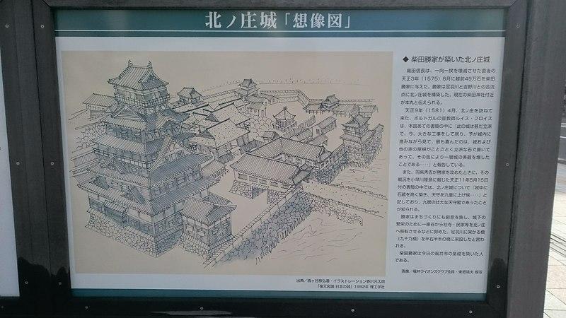 案内板(北之庄城想像図)