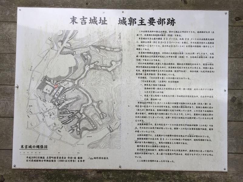 末吉城の写真:説明板「城郭主要...