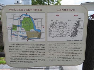 甲府城の範囲と現在の市街略図・石垣の構造模式図