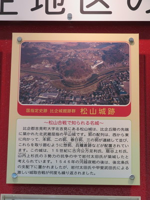嵐山史跡の博物館にある解説パネル