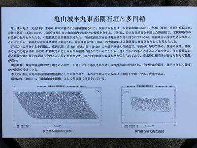 亀山城本丸東南隅石垣と多聞櫓の案内板