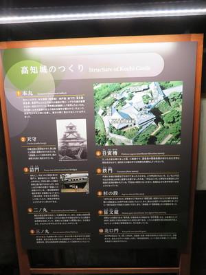 高知城のつくり(1)