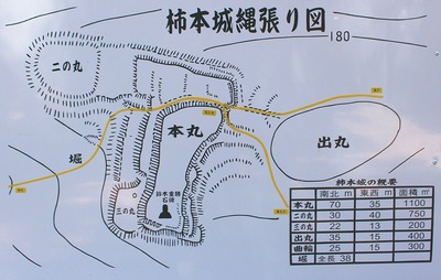 柿本城 縄張り図