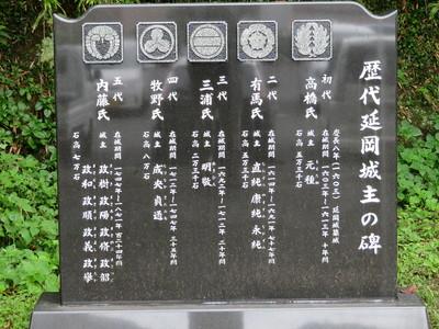 歴代延岡城主の碑