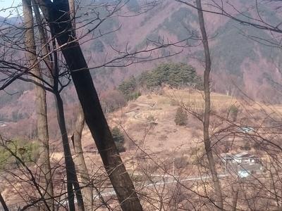 天白城から真田氏本城