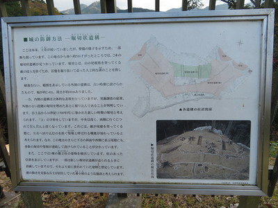 城の防御方法ー堀切状遺構ー