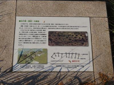 石打棚(塀庇)の構造