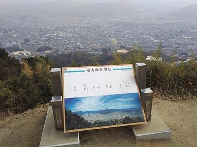 佐東銀山城 眺望
