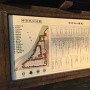 中津城本丸広場の案内板
