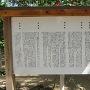 日野神社由緒書