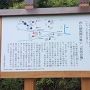 三の丸にある有田城、有田合戦の説明
