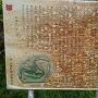 八幡城の解説板