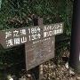 鎌倉古道 入り口