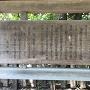 市立長浜城歴史博物館の案内板
