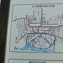 牛久保城付近の古図(案内板のアップ)