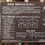 東海道 鳴海宿高札場 (復元) 説明