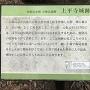 上平寺城跡の案内板