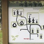 林泉寺 御墓所案内図