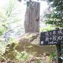 道標と城址碑裏側