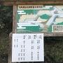 鳥取藩主池田家墓地案内図