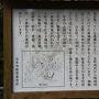 城山(亀ヶ城・花見ヶ城)案内板