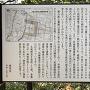鷺山城跡の案内板