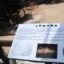 「上野城の構造」の案内板