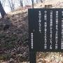 祢津城山の案内板