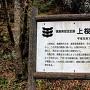 上桜城(案内板)