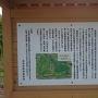 北小屋地区にある長窪城の案内板