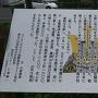 長谷堂城の戦いに関する説明板