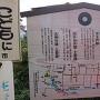 黒野城ゆかりの遺跡・寺院案内板